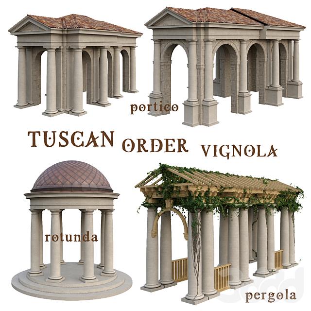 Tuscan Order Vignola