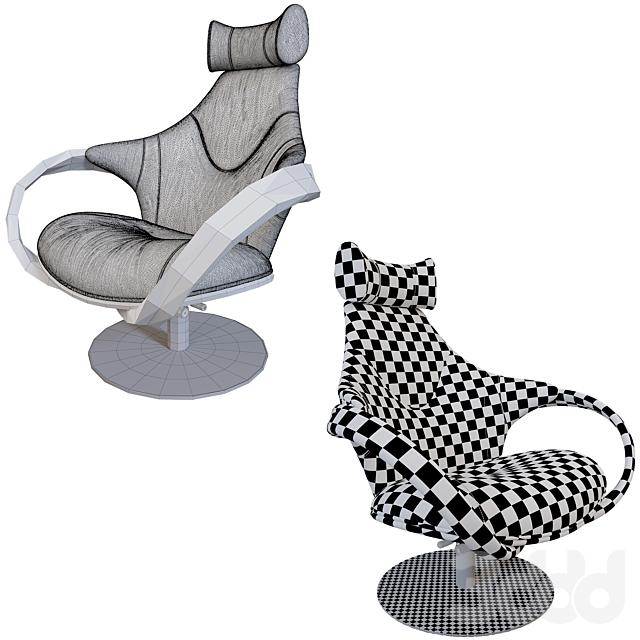 Actual Design Apriori R (id 4)