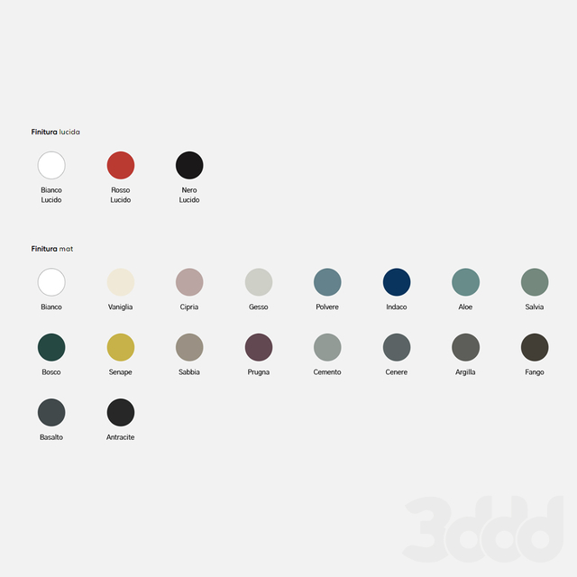NIC design Ovvio + CEA